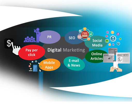 //www.onlinereputationindia.com/wp-content/uploads/2018/01/DIGITAL-MARKETING-SERVICES-1.jpg